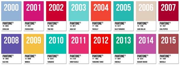 Historique couleur de l'année pantone.