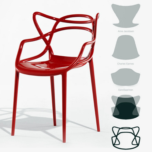 kartell ghost chair » home design 2017 - Chaise Starck Pas Cher