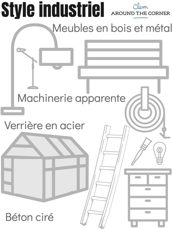 comment créer un salon style industriel schéma infographie