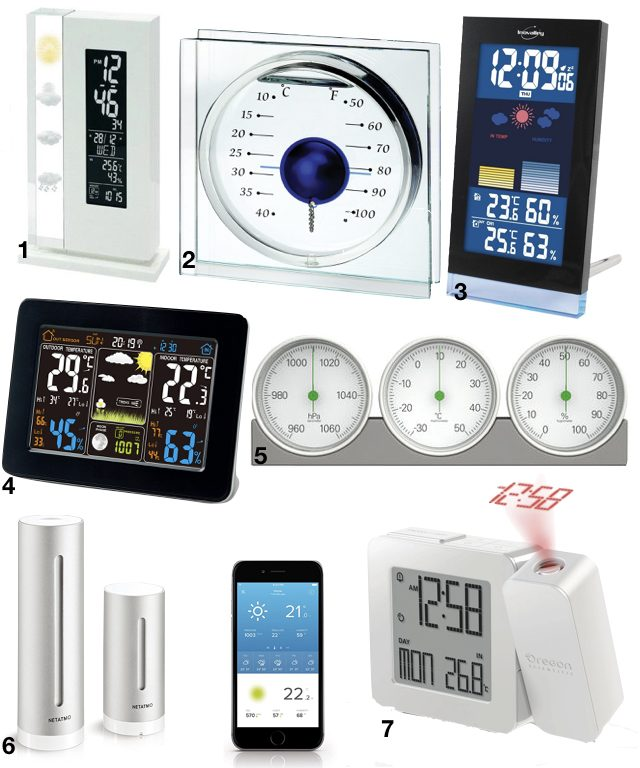 thermomètre muralextérieur design station meteo connectee decorative