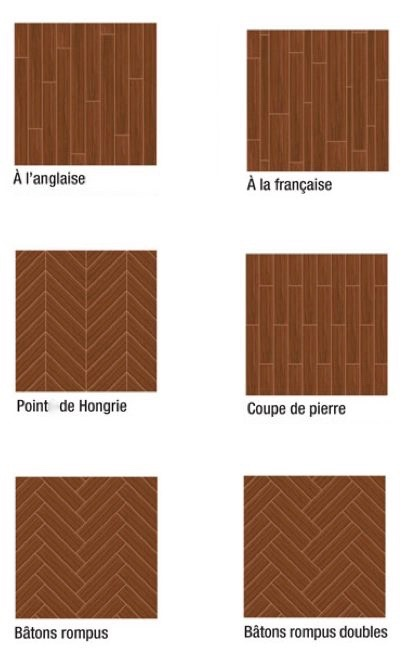 comment choisir son parquet differentes dispositions