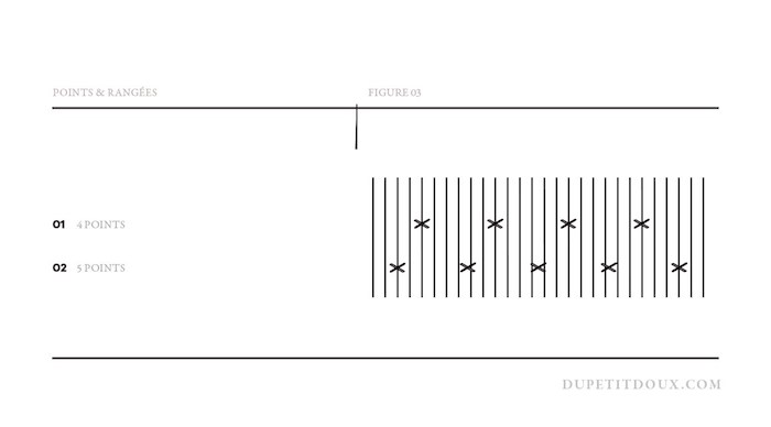 suspension macrame diy noeud finition fil corde