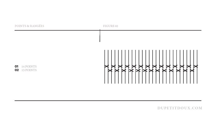 suspension macrame diy wall hanging noeud projet explication