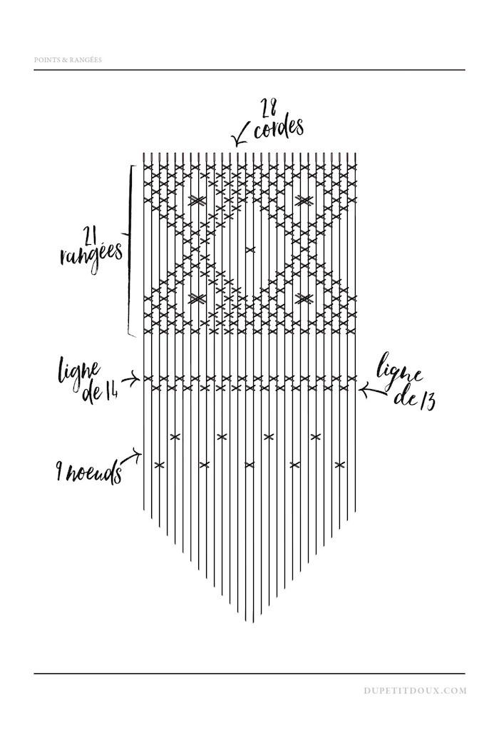 suspension macrame diy projet blog deco diy design corde decoration
