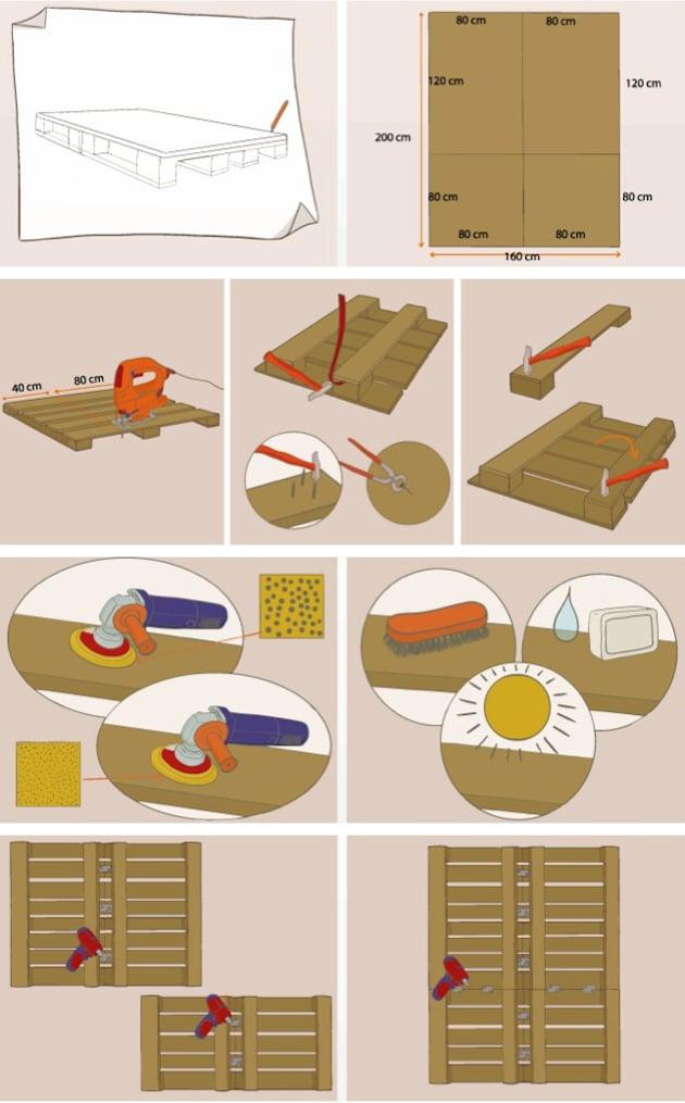 comment faire un lit en palette étapes fabrication diy clemaroundthecorner blog déco