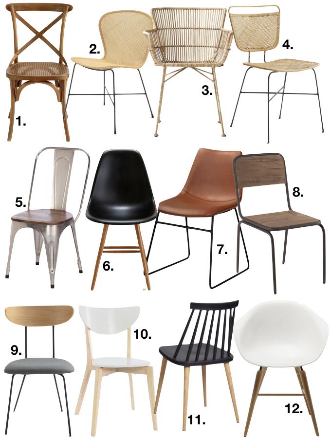 assortir des chaises dépareillées blog déco clem around the corner