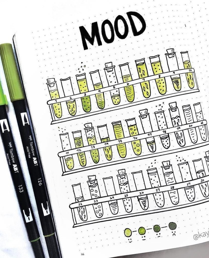 comment faire un bullet journal mood tracker original vert tubes dessin doodles - blog déco - clem around the corner