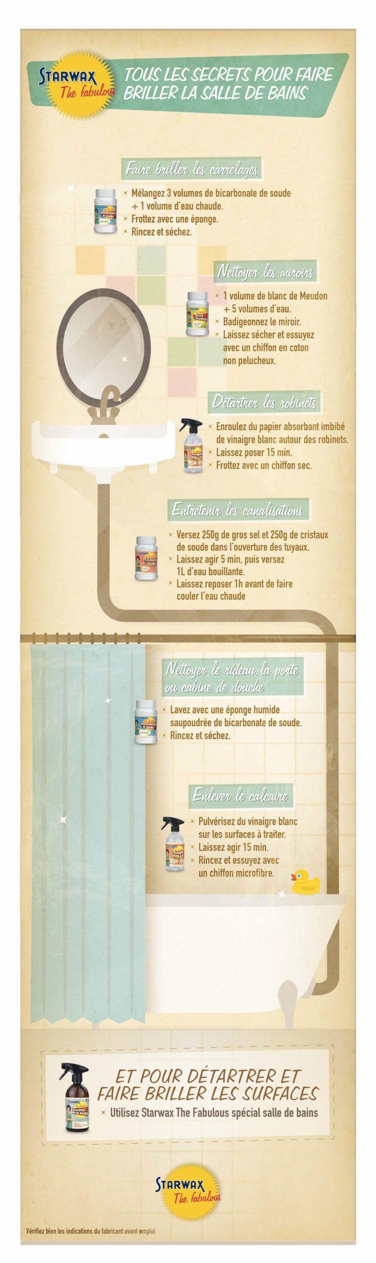 infographie nettoyage salle de bain produit ménager écolo recette bio maison mama wax astuce écoresponsable