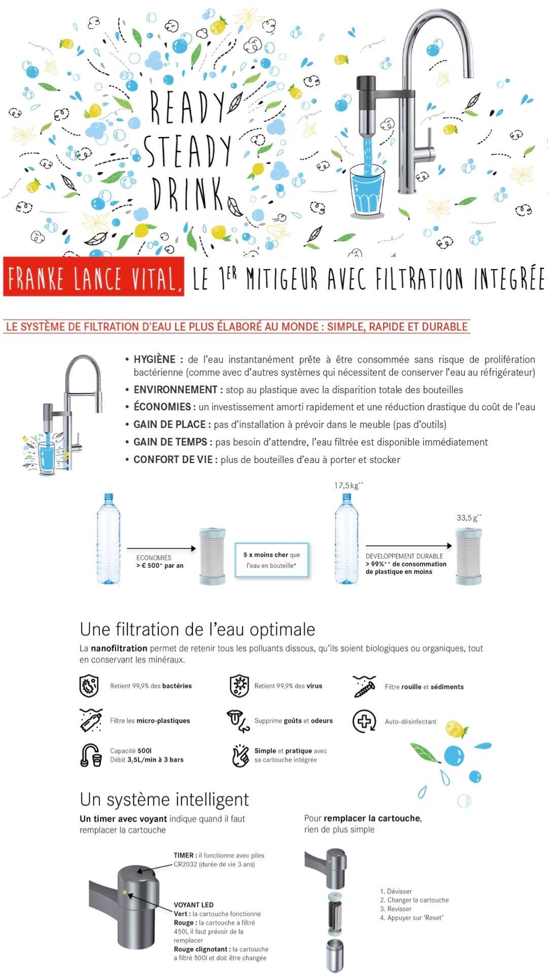 avis robinet eau filtrée integré franke vital mitigeur installation