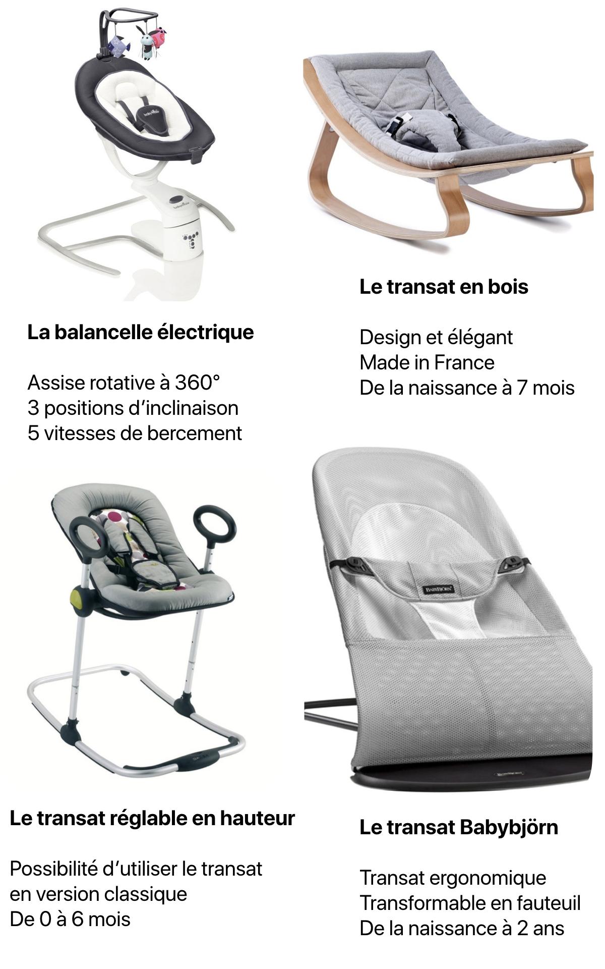 choisir transat préparer l'arrivée de bébé naissance équipement test comparatif