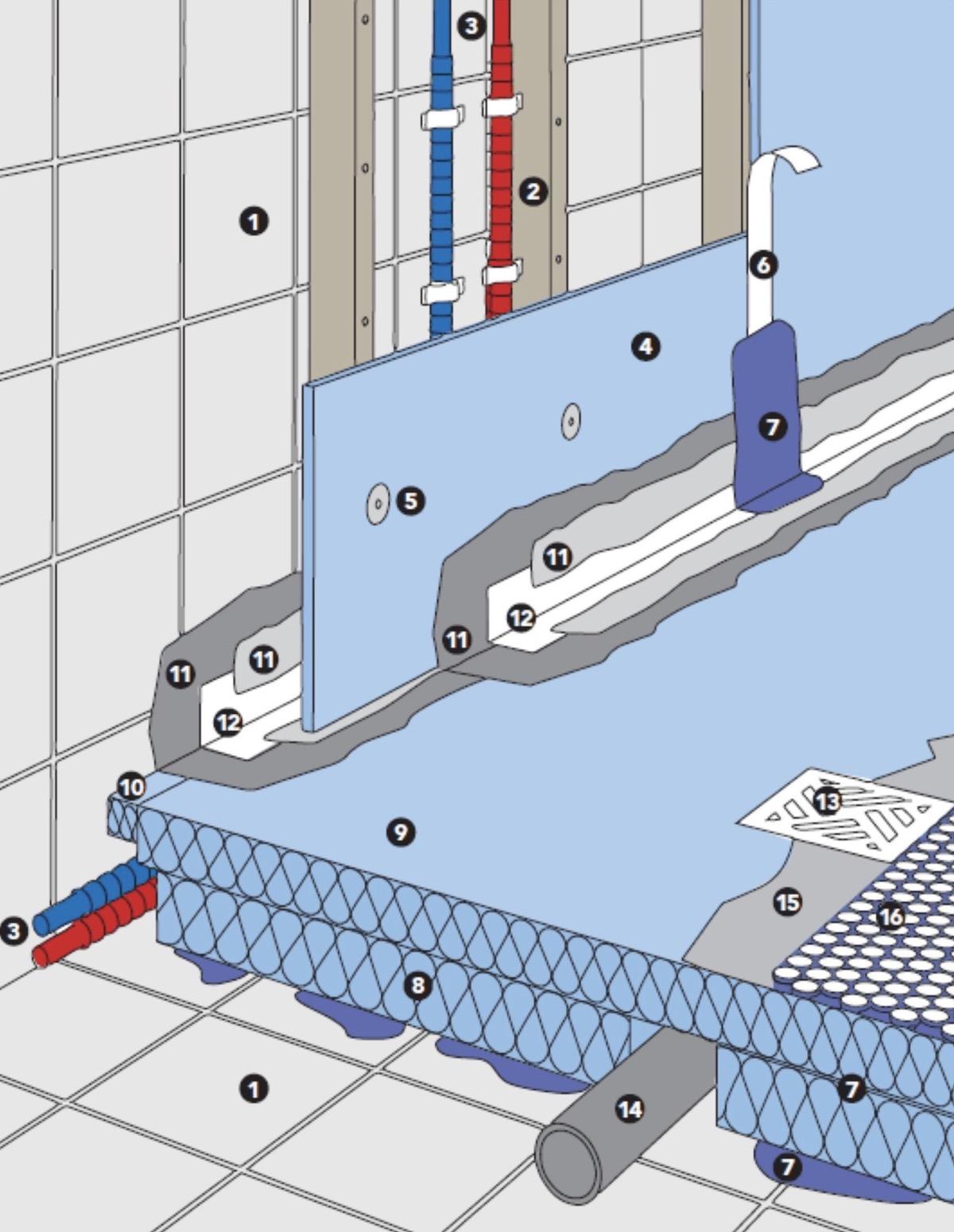 schéma installation douche italienne faire soi-même plomberie isolation étanchéité