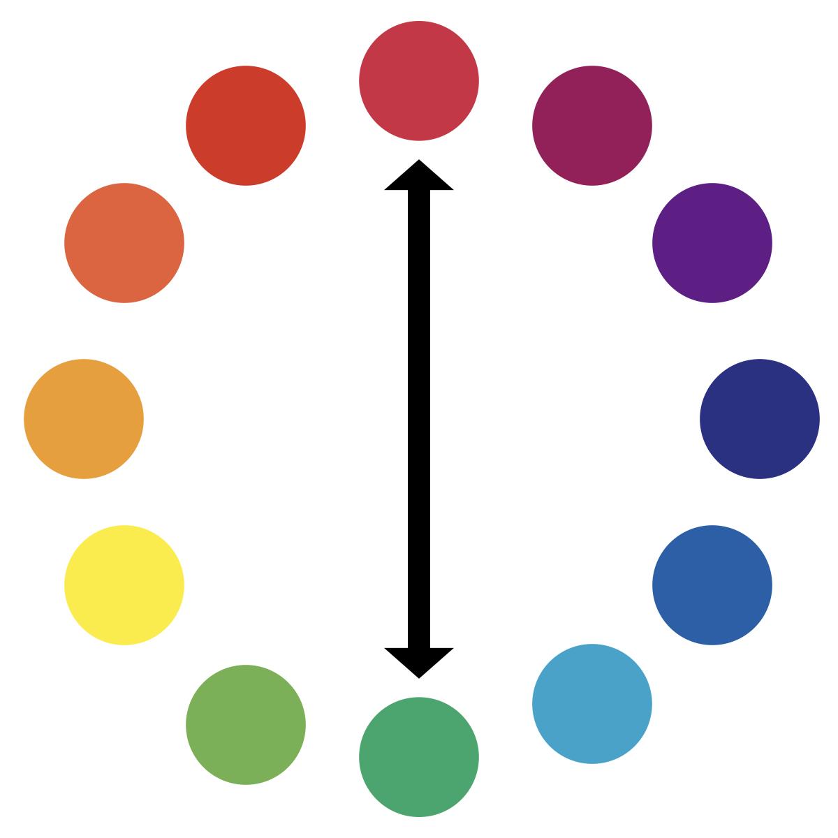 association 2 couleurs complémentaires décoration - blog clem around the corner